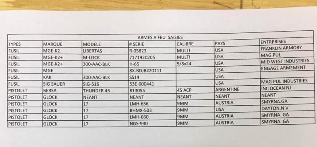 Uma lista, criada pela polícia haitiana e adquirida pelo Haïti Liberté, dos números de série de armas que os mercenários tinham.