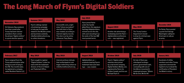 flynn-charts-the-intercept1